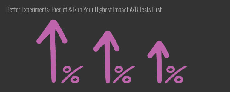 The Best A/B Tests